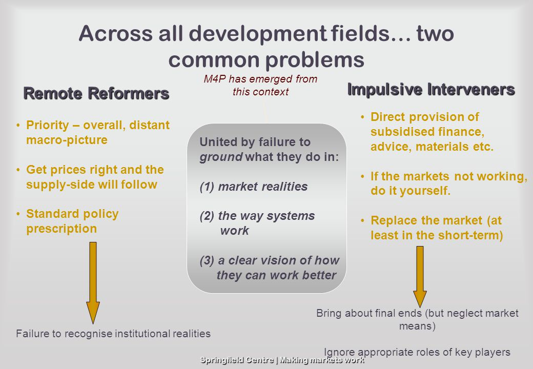 Across all development fields… two common problems