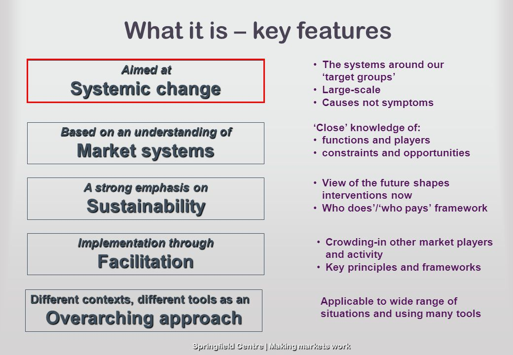 What it is – key features