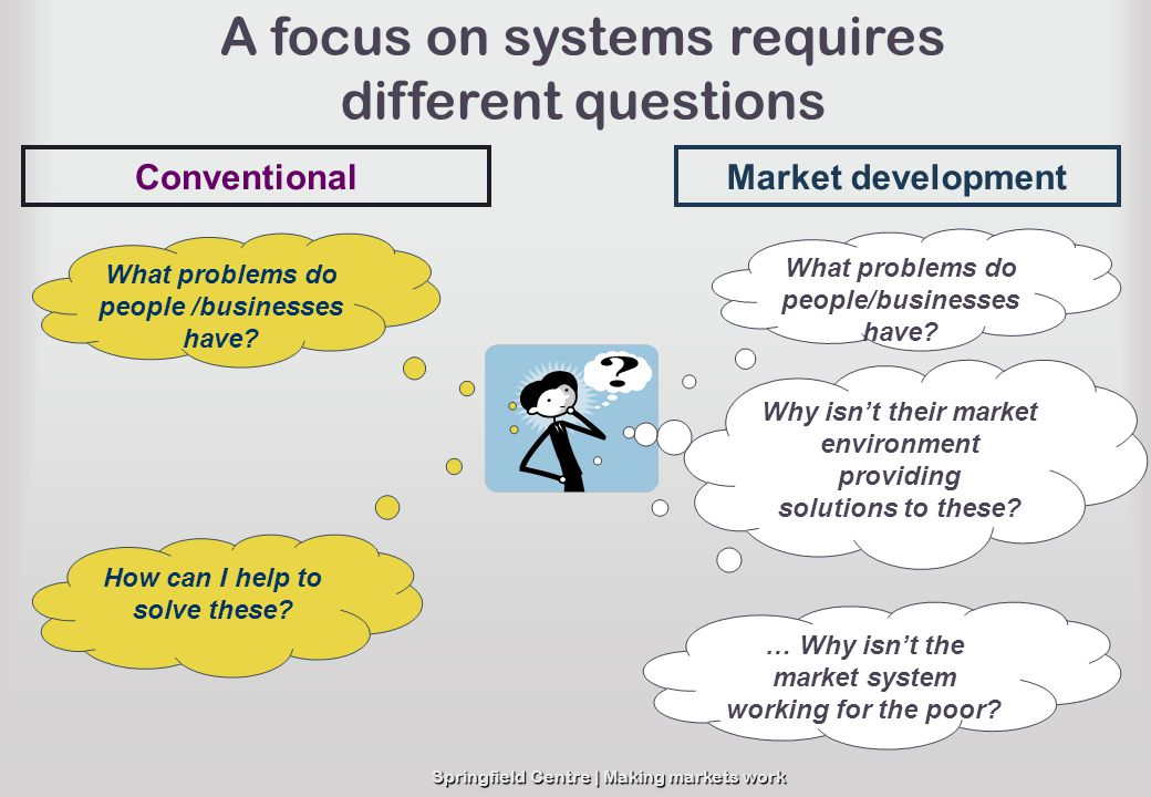 A focus on systems requires different questions