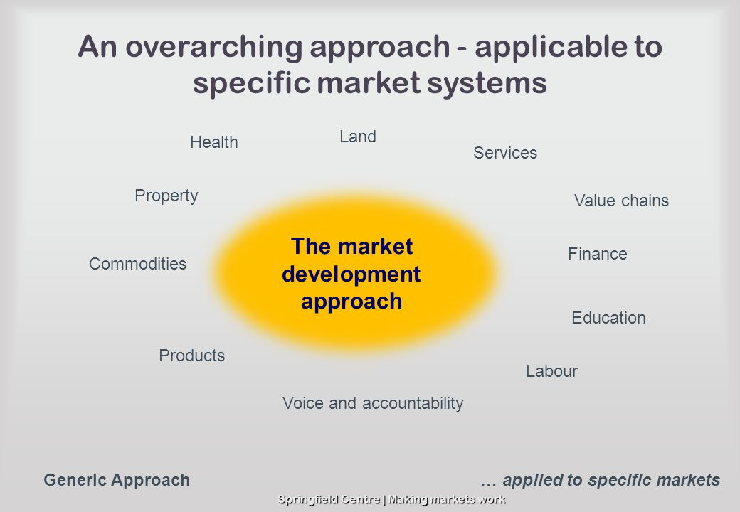 An overarching approach - applicable to specific market systems