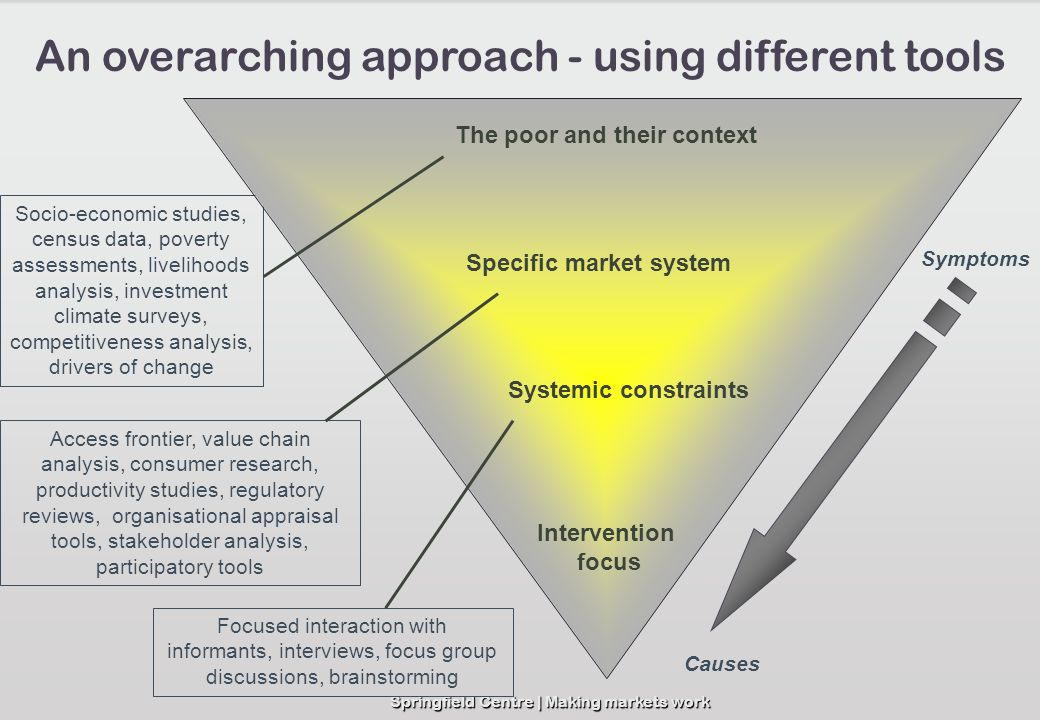 An overarching approach - using different tools