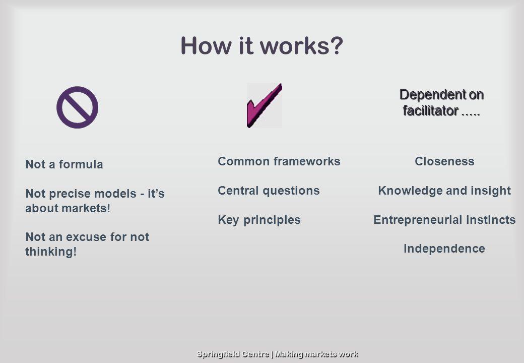 Entrepreneurial instincts