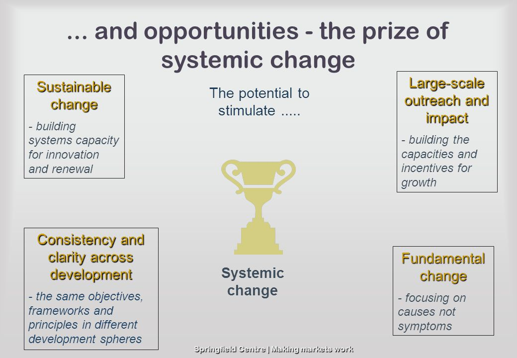 ... and opportunities - the prize of systemic change