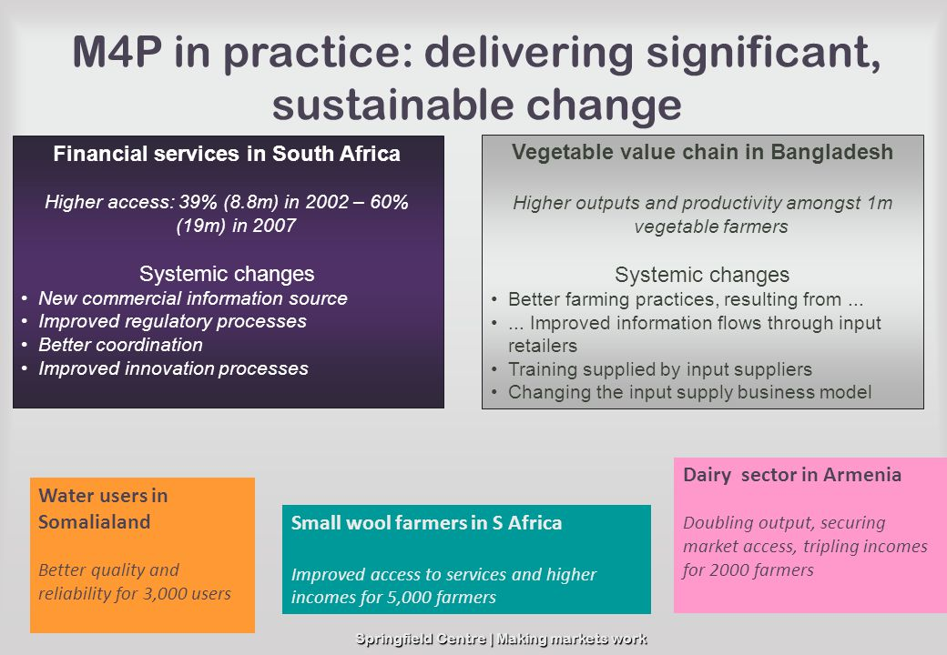 M4P in practice: delivering significant, sustainable change