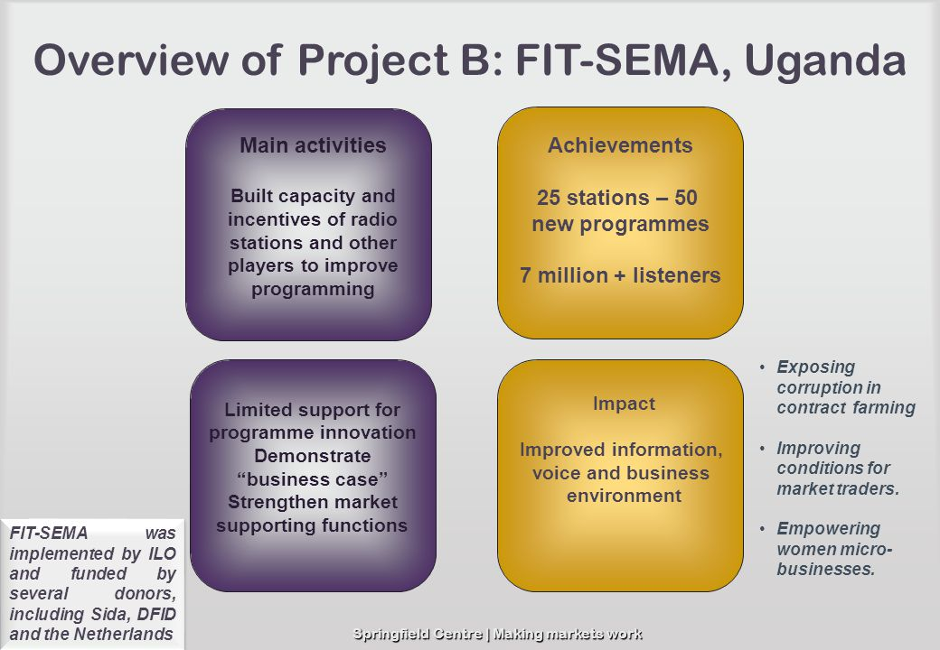 Overview of Project B: FIT-SEMA, Uganda