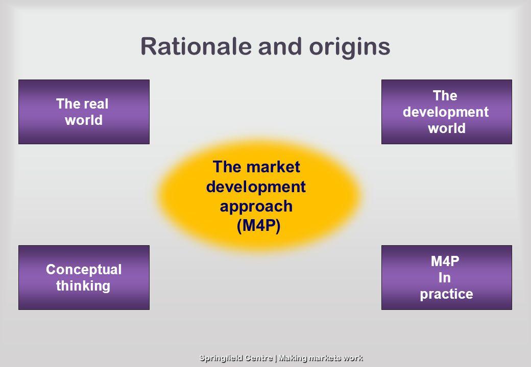 Springfield Centre | Making markets work