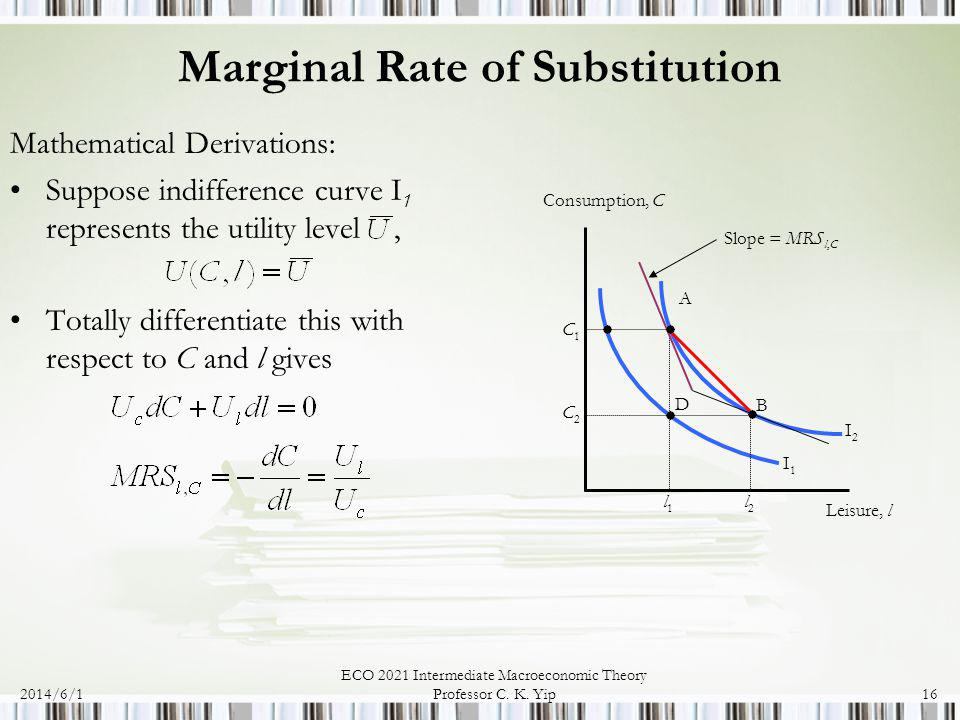 Marginal Rate of Substitution