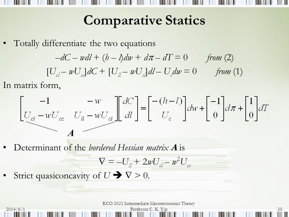 Comparative Statics Totally differentiate the two equations