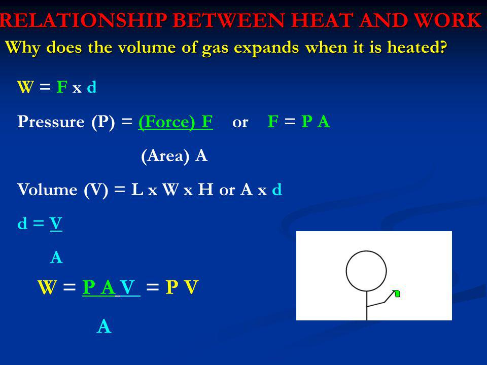 work energy and heat relationship poems