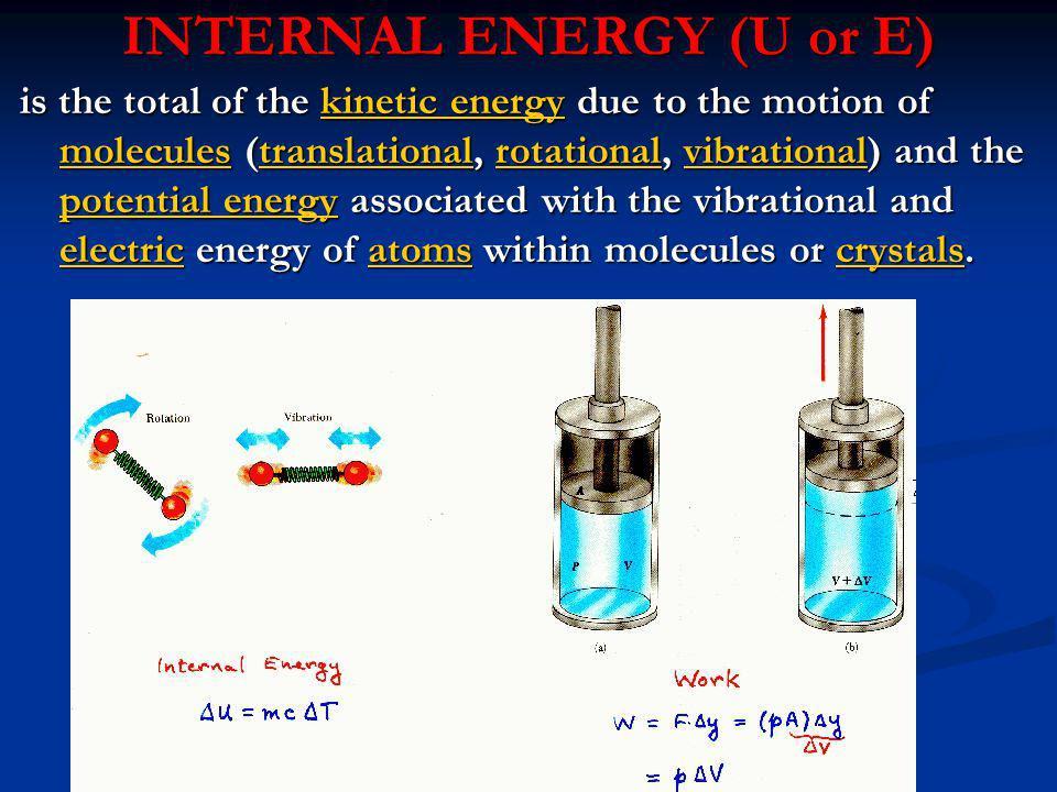 INTERNAL ENERGY (U or E)