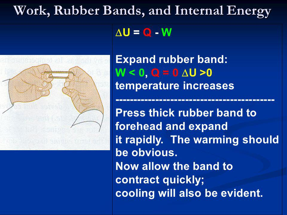 Work, Rubber Bands, and Internal Energy