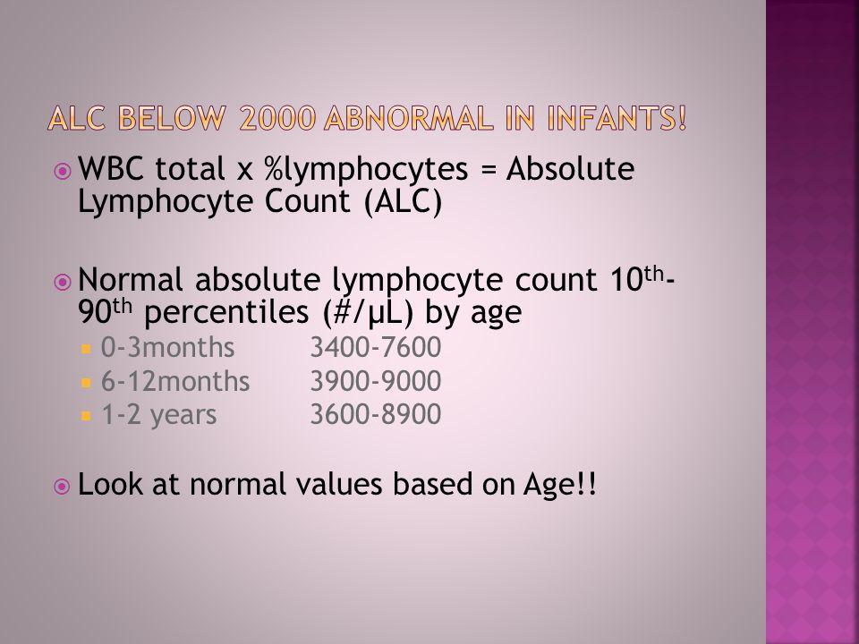 ALC below 2000 abnormal in Infants!