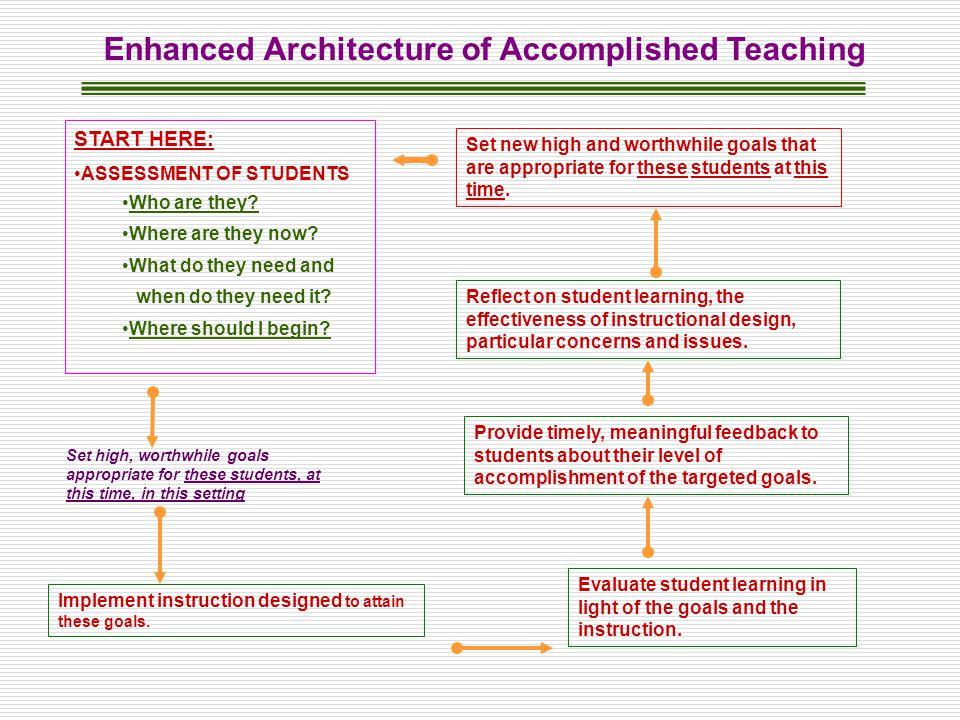 Enhanced Architecture of Accomplished Teaching