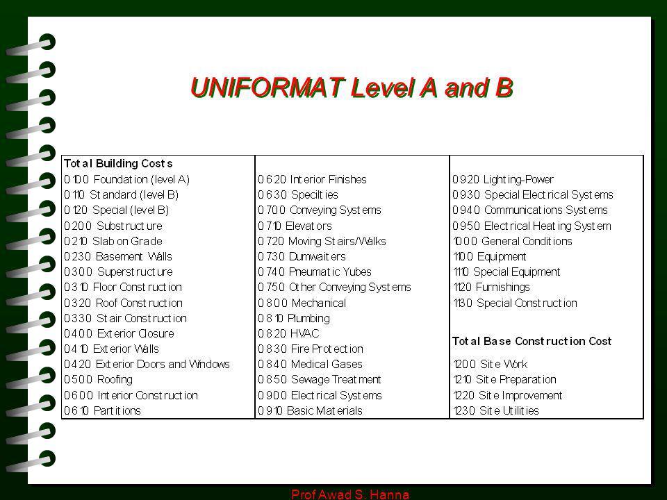 UNIFORMAT Level A and B Prof Awad S. Hanna