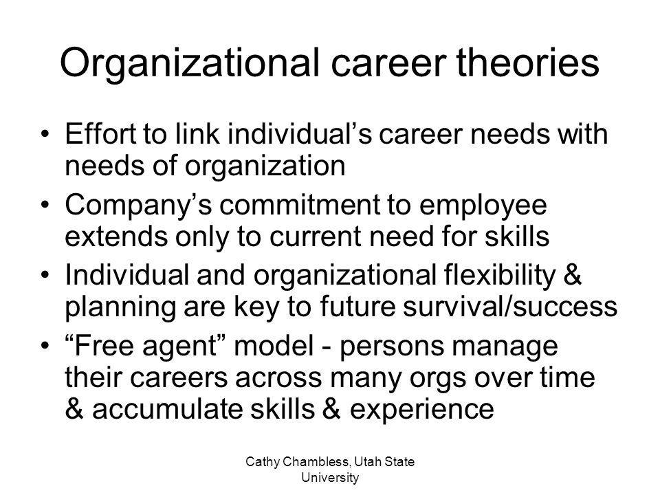Organizational career theories