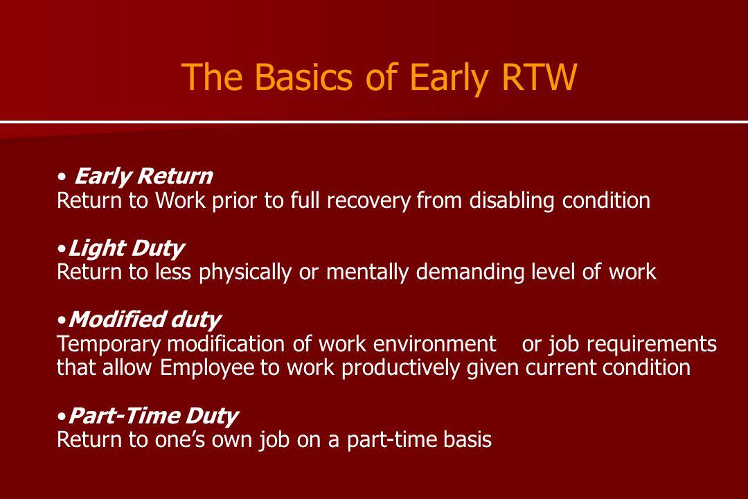 The Basics of Early RTW Early Return