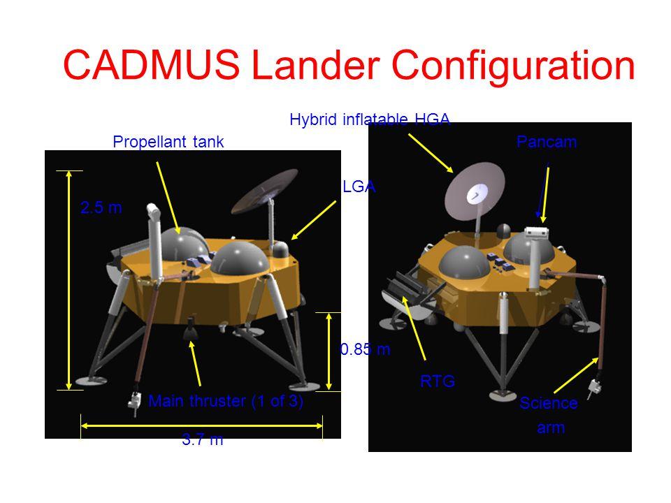 CADMUS Lander Configuration