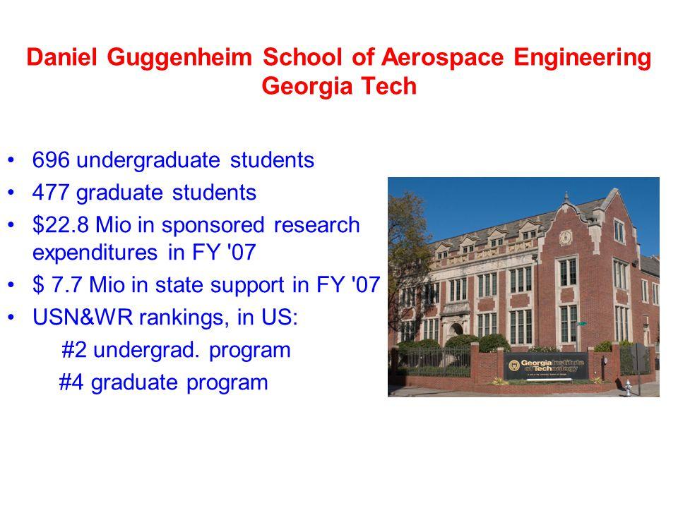 Daniel Guggenheim School of Aerospace Engineering Georgia Tech