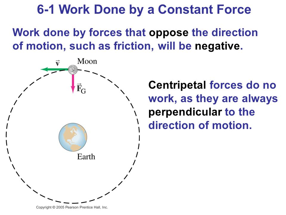 6-1 Work Done by a Constant Force