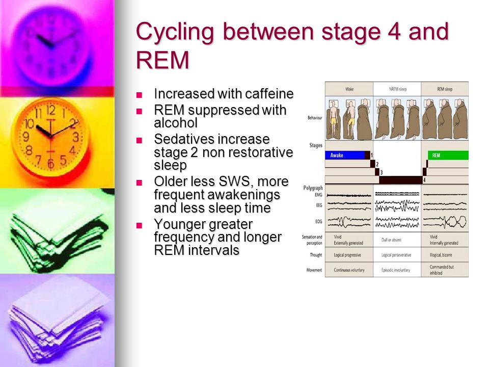 Cycling between stage 4 and REM
