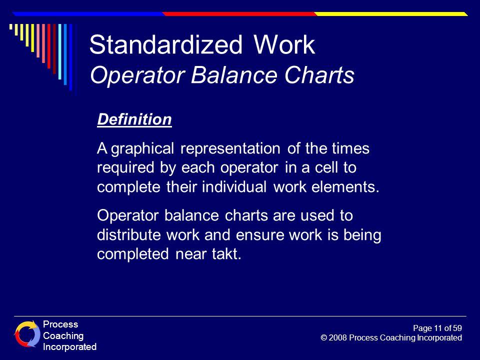 Standardized Work Operator Balance Charts