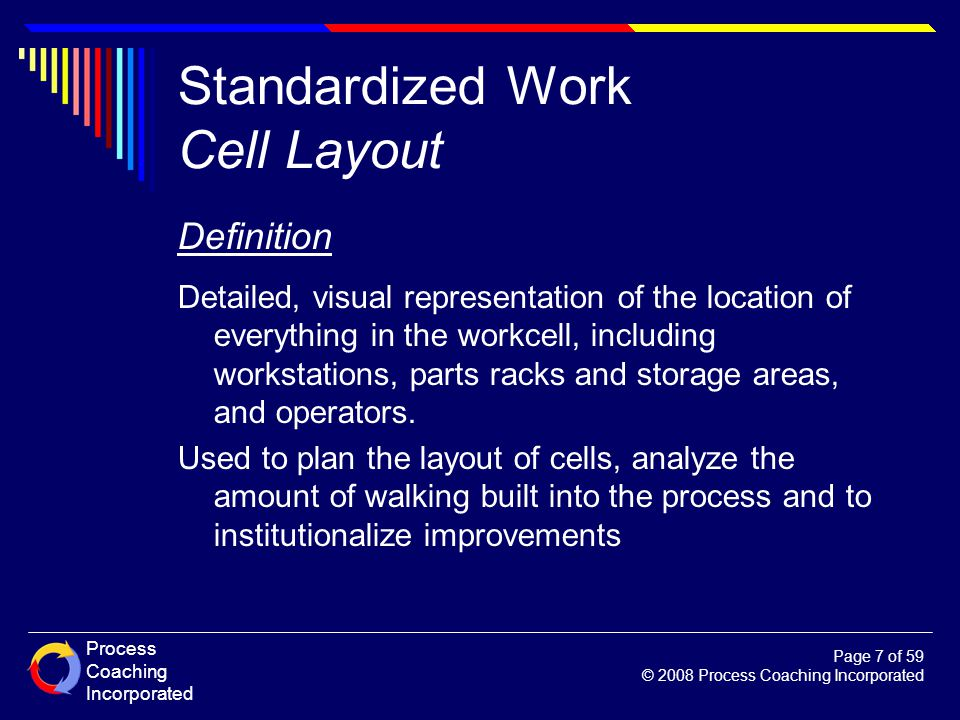 Standardized Work Cell Layout