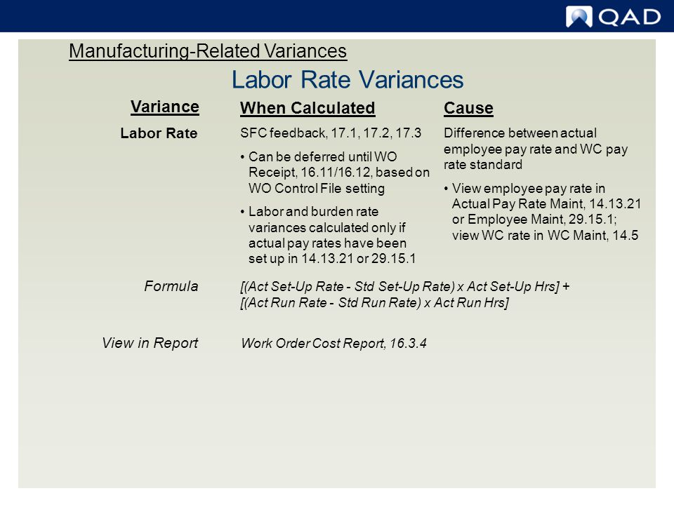 Labor Rate Variances Manufacturing-Related Variances Variance