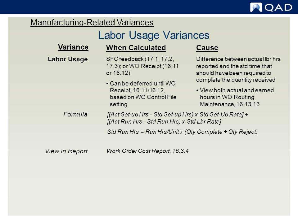 Labor Usage Variances Manufacturing-Related Variances Variance