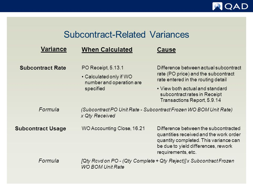 Subcontract-Related Variances