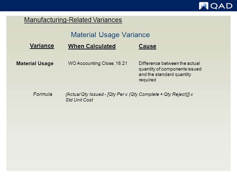 Material Usage Variance