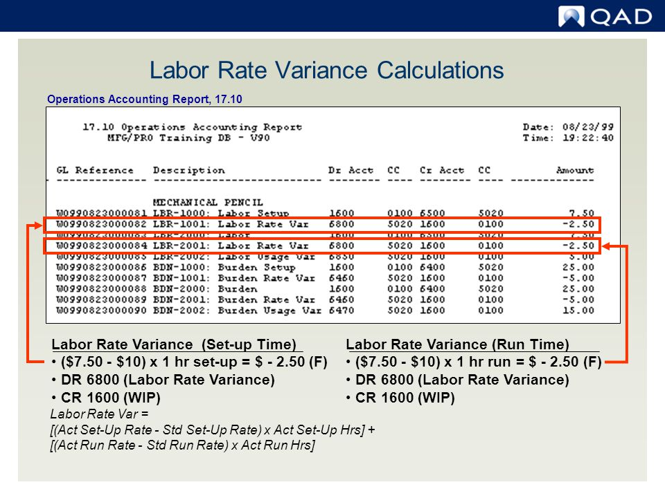 Labor Rate Variance Calculations