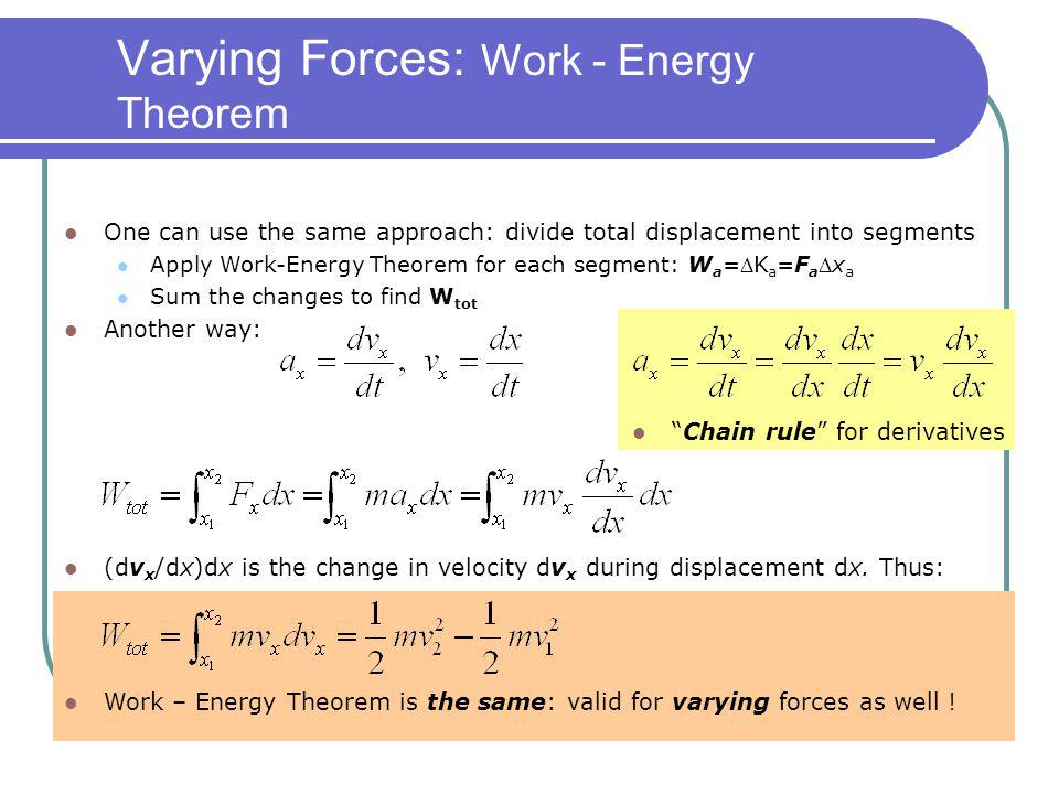 Varying Forces: Work - Energy Theorem