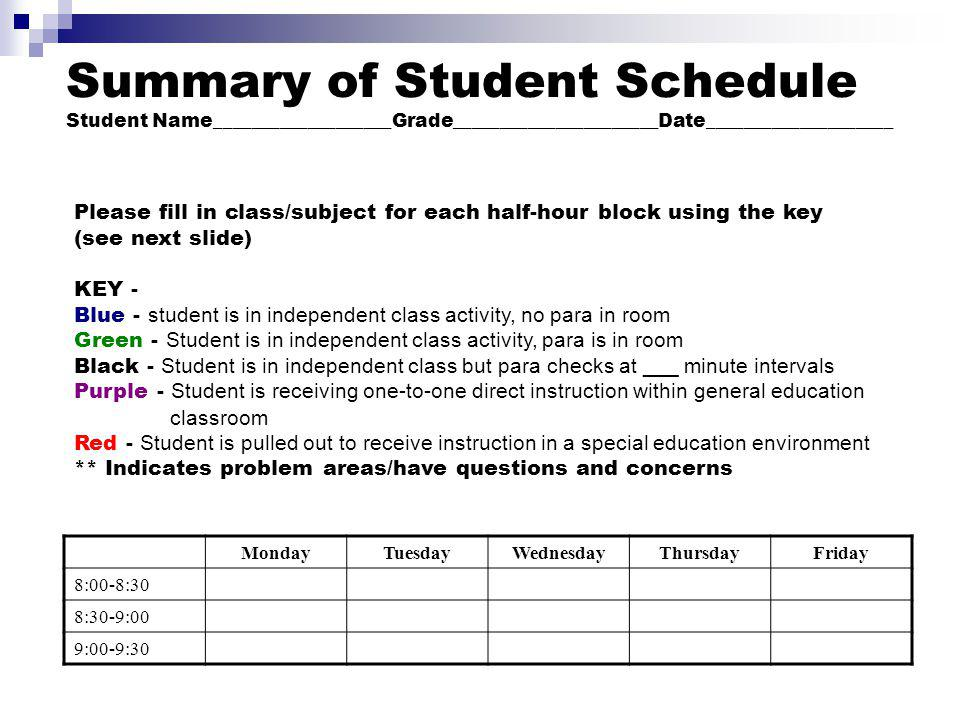 Summary of Student Schedule Student Name___________________Grade______________________Date____________________