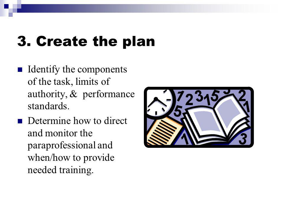 3. Create the plan Identify the components of the task, limits of authority, & performance standards.