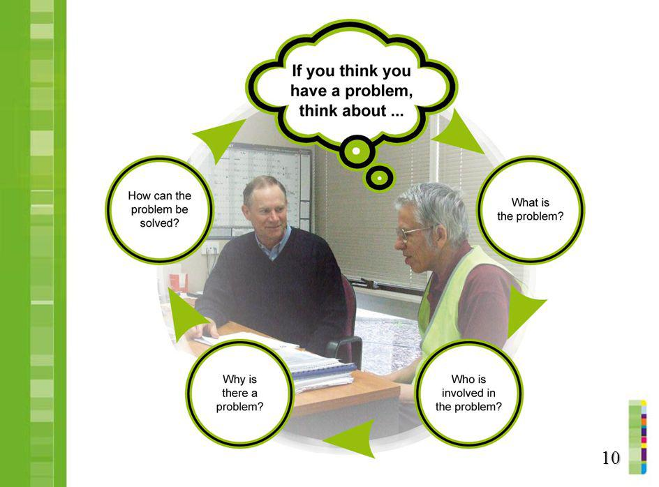 When I'm at work: Solving problems. - ppt download