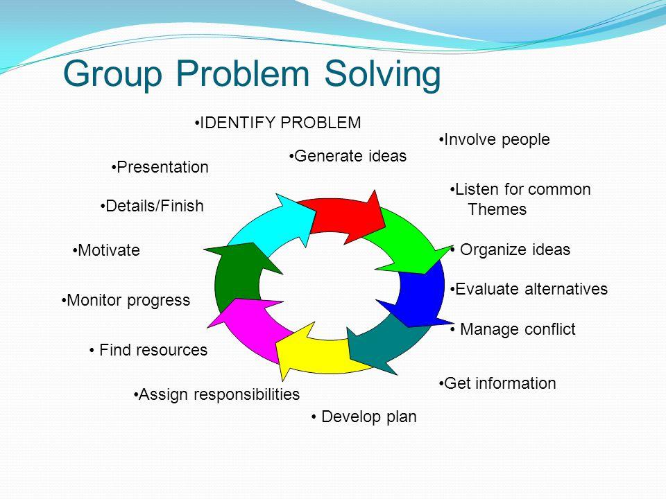 Group Problem Solving IDENTIFY PROBLEM Involve people Generate ideas