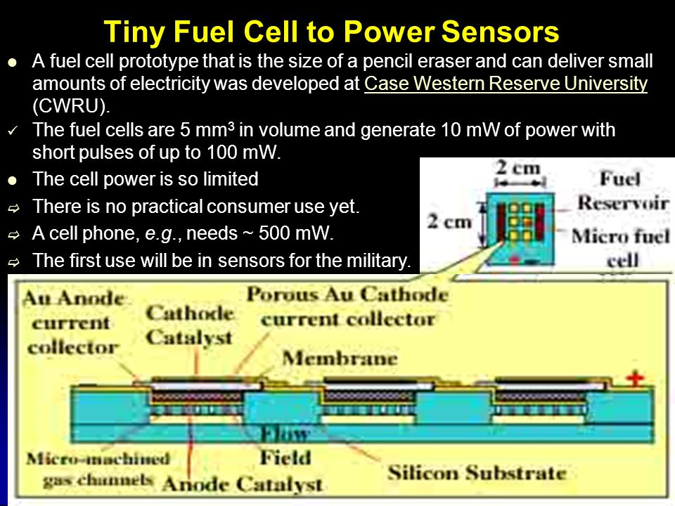 Tiny Fuel Cell to Power Sensors