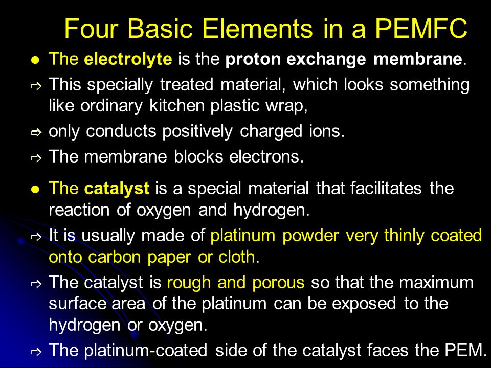 Four Basic Elements in a PEMFC