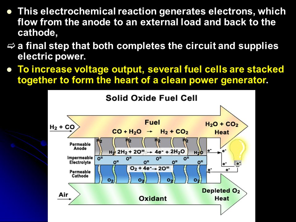 This electrochemical reaction generates electrons, which flow from the anode to an external load and back to the cathode,