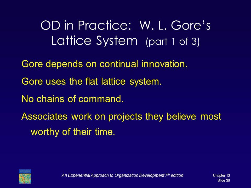 OD in Practice: W. L. Gore's Lattice System (part 1 of 3)