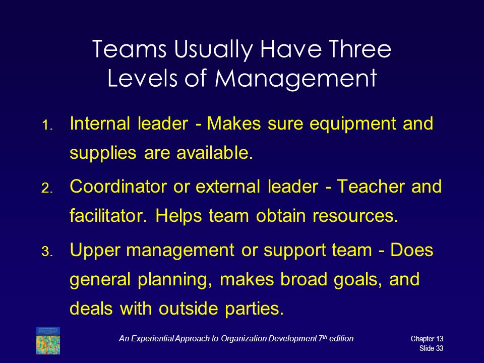 Teams Usually Have Three Levels of Management