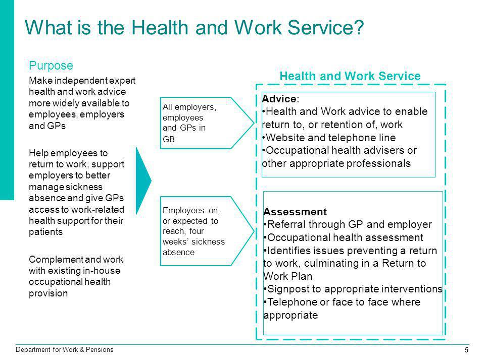 What is the Health and Work Service