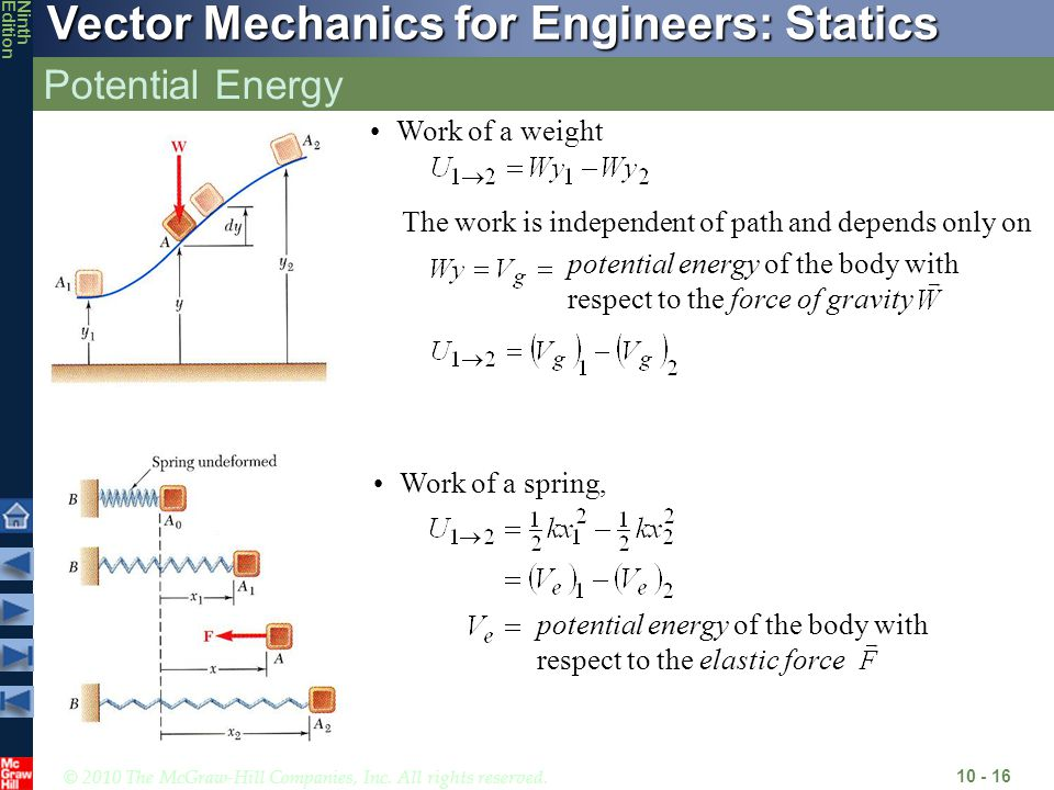 Potential Energy Work of a weight