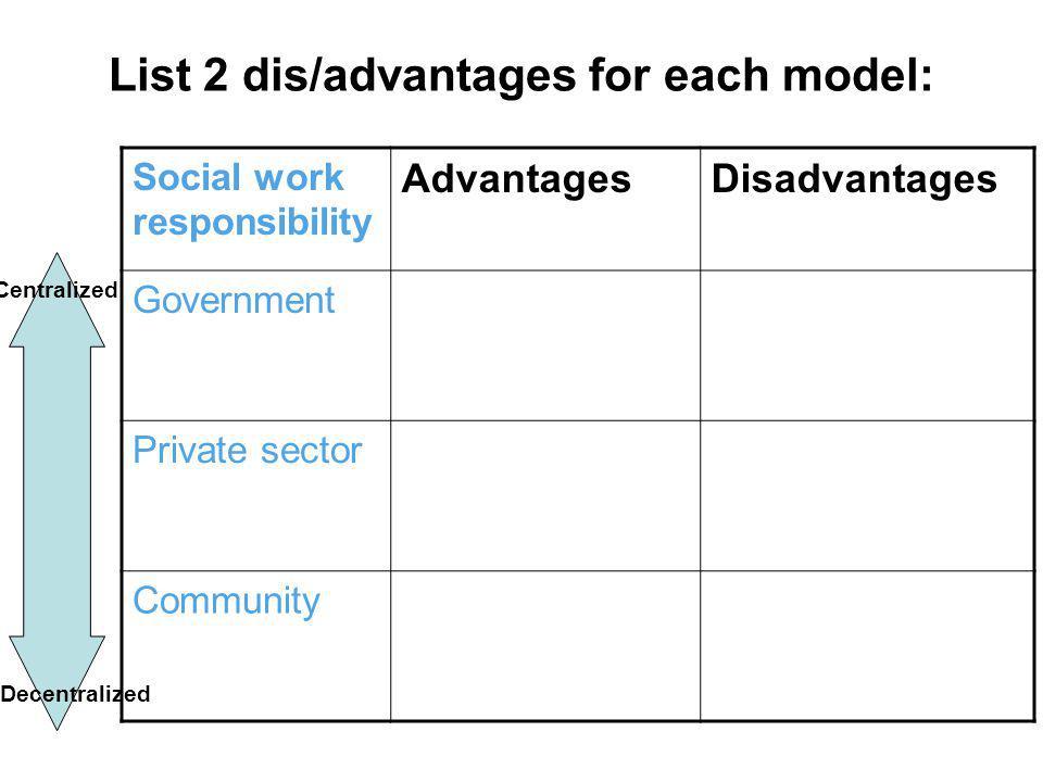 List 2 dis/advantages for each model: