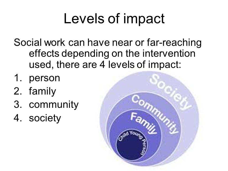 social work intervention The social work reform board has set out what is expected of social workers in the latest instalment in our series, daniel lombard looks at how one practitioner decided to improve her intervention skills.