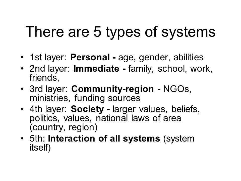 There are 5 types of systems
