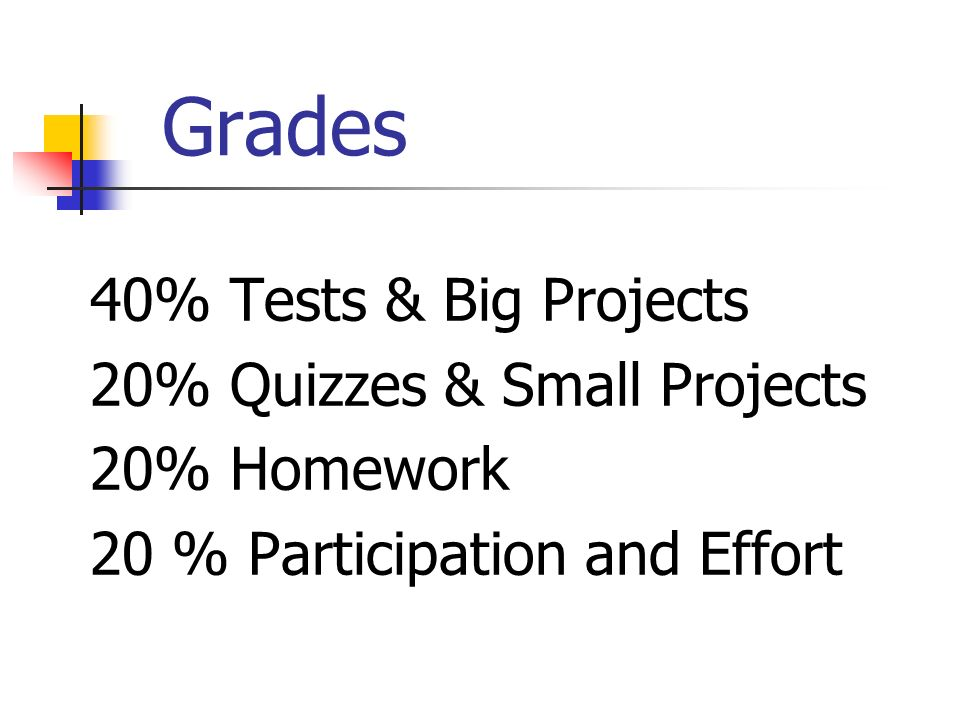 Grades 40% Tests & Big Projects 20% Quizzes & Small Projects