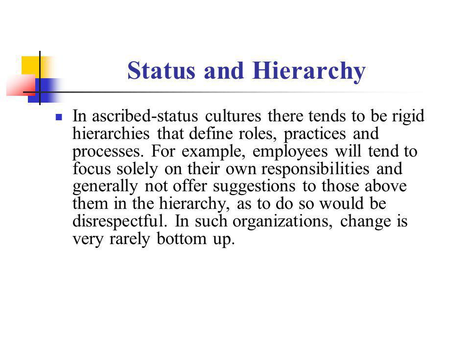 Status and Hierarchy