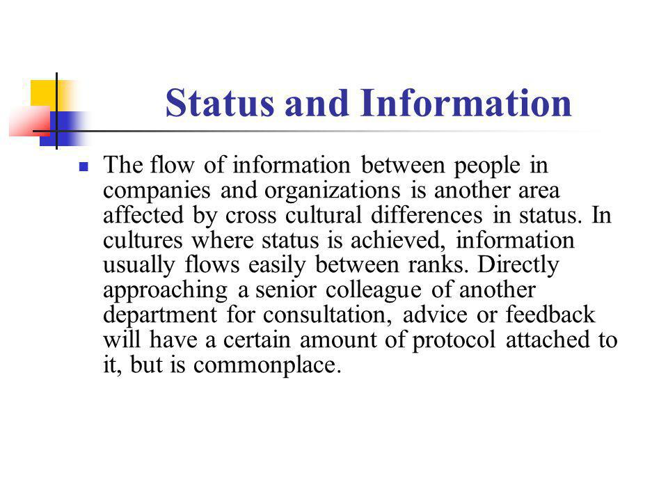 Status and Information
