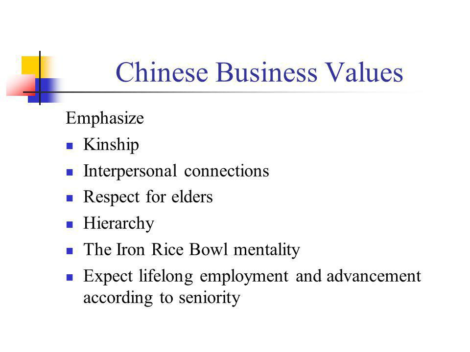 Chinese Business Values